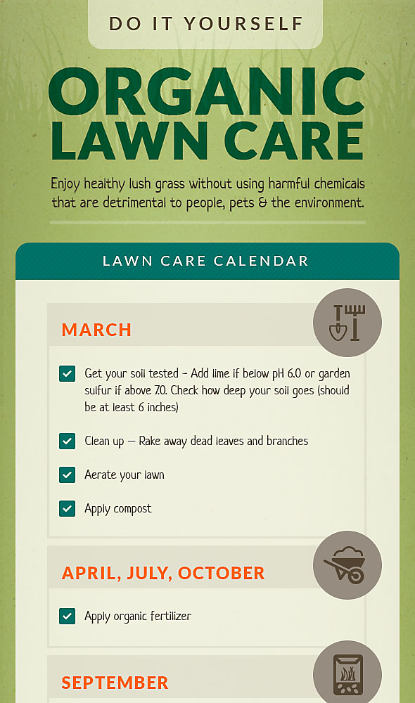 Organic Lawn Care, Part 1